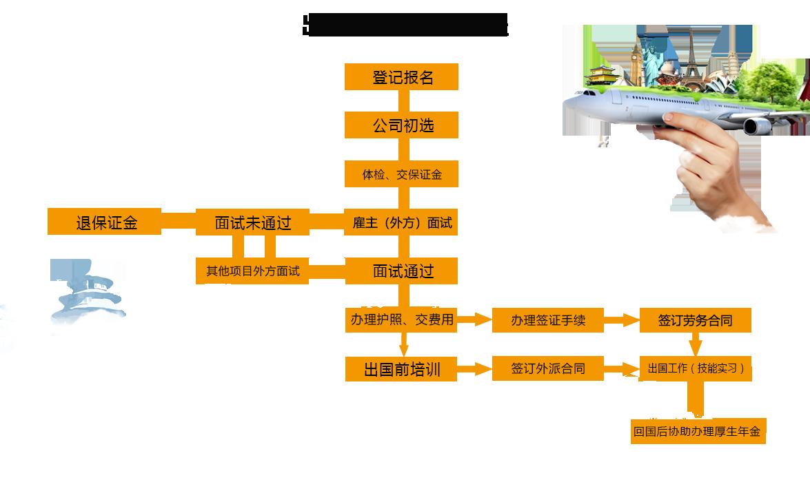 雷竞技官网介绍雷竞技网址办理流程